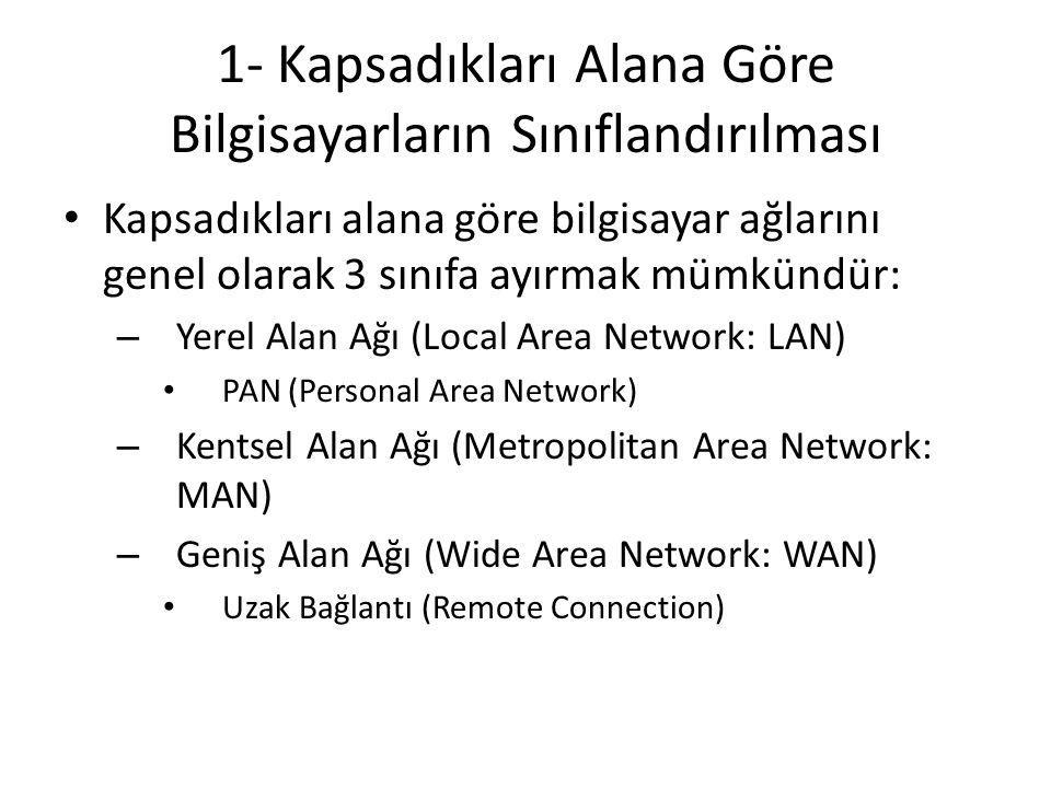1-a) Yerel Alan Ağı (LAN) Yüksek hızlı ve genelde tek bir bina yada yerleşke içerisinde (1-1000m arasındaki) kurulan ağları tanımlar.