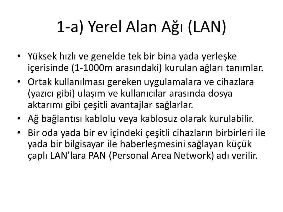 1-b) Kentsel Alan Ağı (MAN) Genellikle şehrin bir kısmını (1-10km) kapsayan yerleşkeler arası veri alışverişini sağlayan ağlardır.