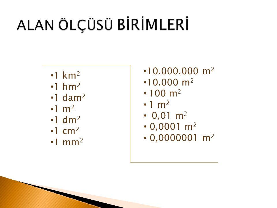 ÖRNEKLER  7 m 2 =700 dam 2  12 m 2 =120000 cm 2  425 m 2 =4,25 dam 2  8720 m 2 =0,872 hm 2 ALIŞTIRMALAR 200m 2 =...dam 2 84,8 cm 2 =...m 2 412m 2 =...hm 2 92 cm 2 =...m 2