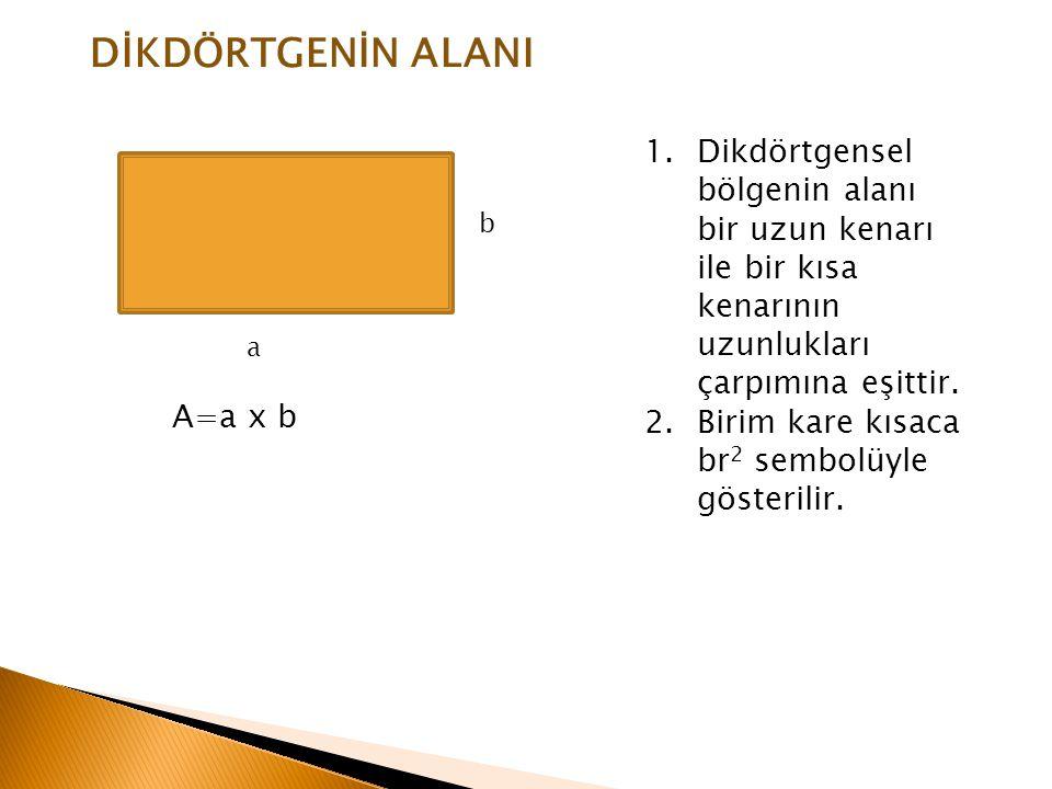 a b A=a x b 1.Dikdörtgensel bölgenin alanı bir uzun kenarı ile bir kısa kenarının uzunlukları çarpımına eşittir. 2.Birim kare kısaca br 2 sembolüyle g