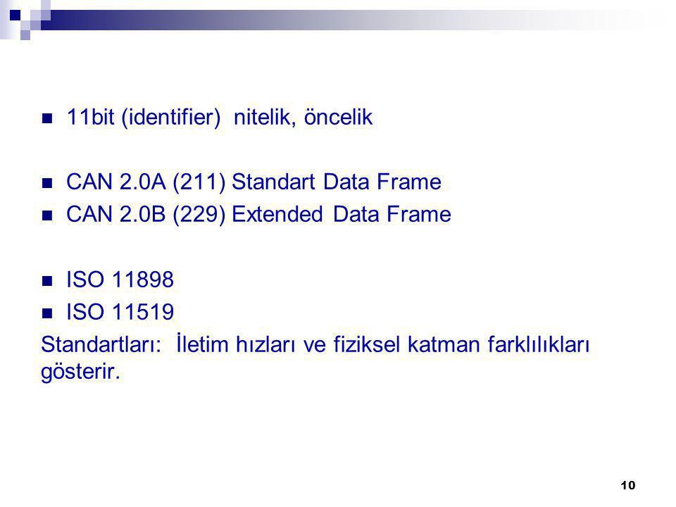 11bit (identifier) nitelik, öncelik CAN 2.0A (211) Standart Data Frame CAN 2.0B (229) Extended Data Frame ISO 11898 ISO 11519 Standartları: İletim hız