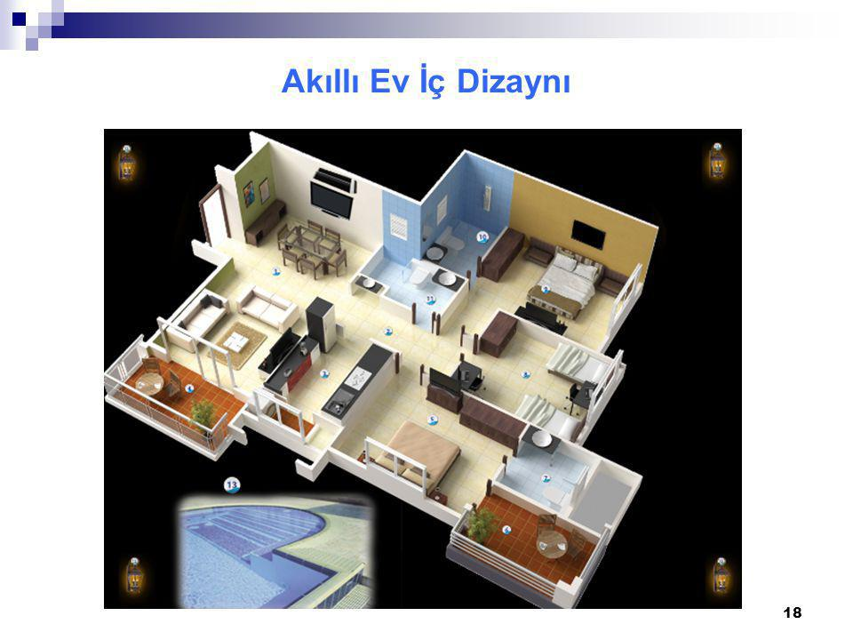 Akıllı Ev İç Dizaynı 18