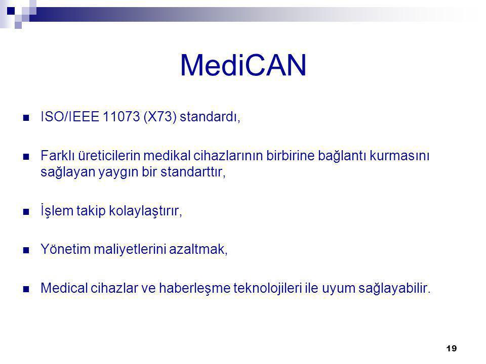 MediCAN ISO/IEEE 11073 (X73) standardı, Farklı üreticilerin medikal cihazlarının birbirine bağlantı kurmasını sağlayan yaygın bir standarttır, İşlem t