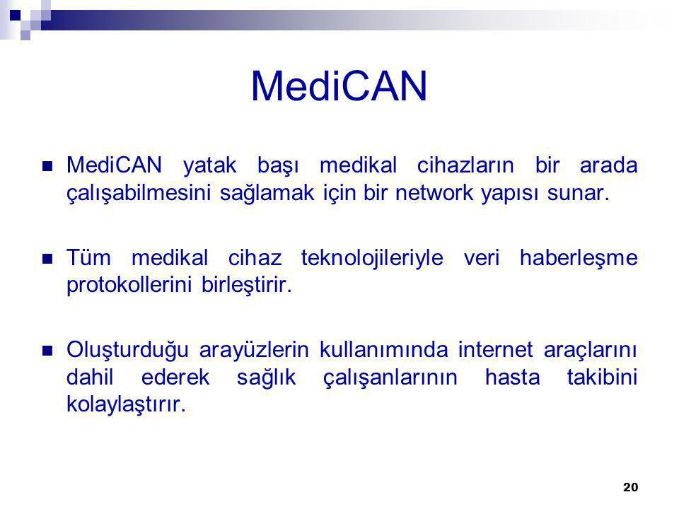 MediCAN MediCAN yatak başı medikal cihazların bir arada çalışabilmesini sağlamak için bir network yapısı sunar. Tüm medikal cihaz teknolojileriyle ver