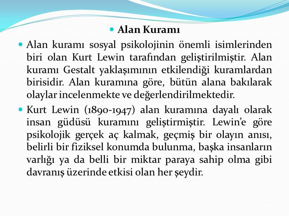Alan Kuramı Alan kuramı sosyal psikolojinin önemli isimlerinden biri olan Kurt Lewin tarafından geliştirilmiştir. Alan kuramı Gestalt yaklaşımının etk