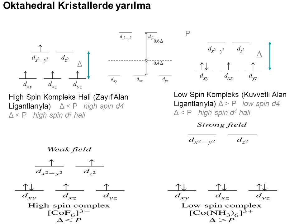 Low Spin Kompleks (Kuvvetli Alan Ligantlarıyla) Δ > P low spin d4 Δ < P high spin d 4 hali High Spin Kompleks Hali (Zayıf Alan Ligantlarıyla) Δ < P hi