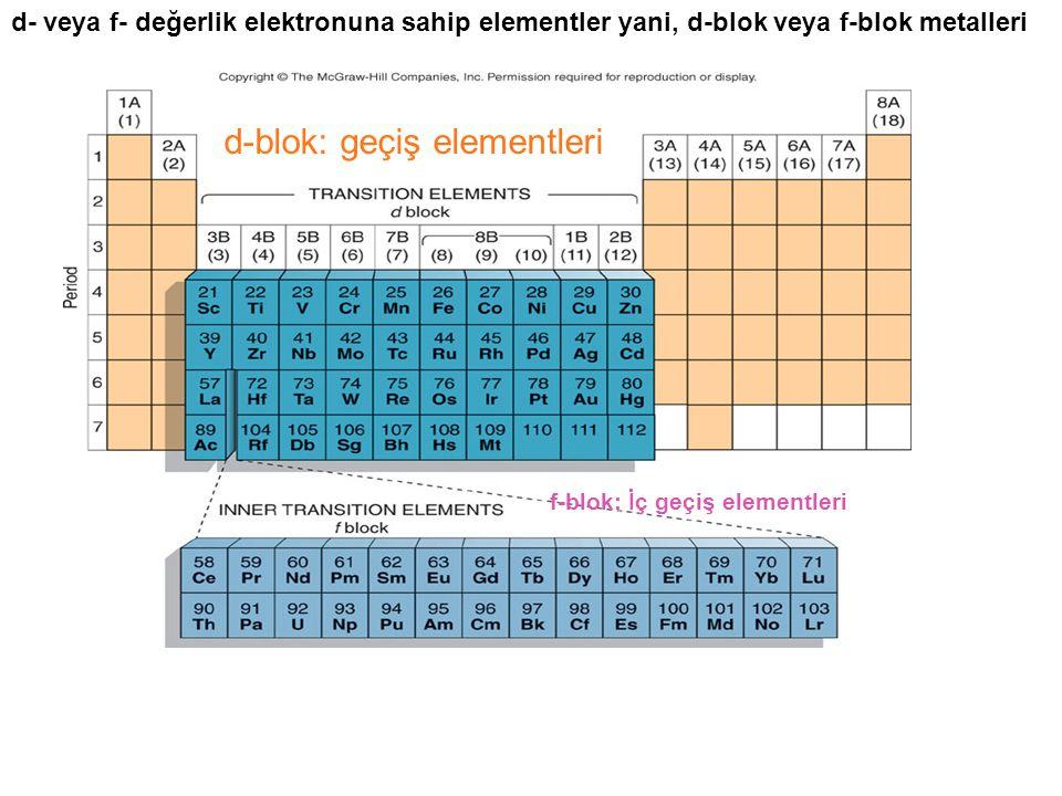 Geçiş metali nedir? d- veya f- değerlik elektronuna sahip elementler yani, d-blok veya f-blok metalleri d-blok: geçiş elementleri f-blok: İç geçiş ele