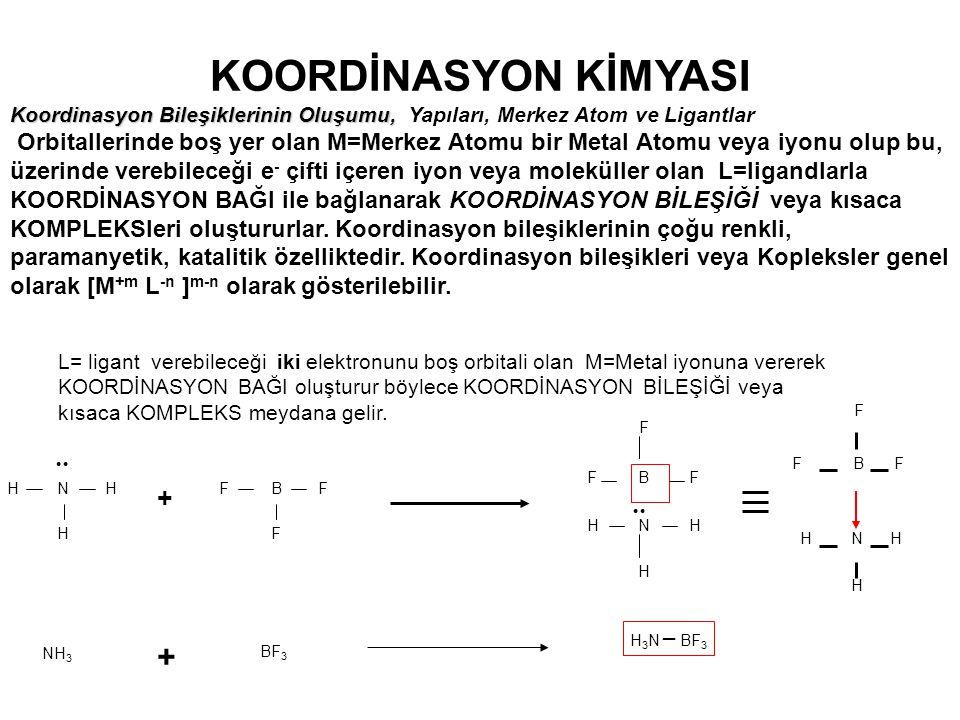 KOORDİNASYON KİMYASI Koordinasyon Bileşiklerinin Oluşumu, Koordinasyon Bileşiklerinin Oluşumu, Yapıları, Merkez Atom ve Ligantlar Orbitallerinde boş y
