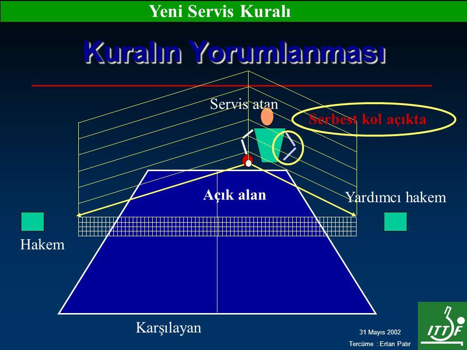 31 Mayıs 2002 Tercüme : Ertan Patır Yeni Servis Kuralı Kuralın Yorumlanması Hakem Yardımcı hakem Servis atan Karşılayan Açık alan Serbest kol açıkta