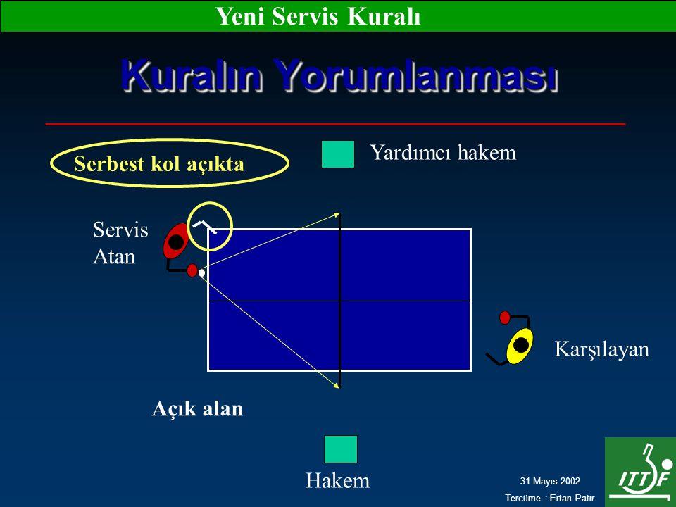 31 Mayıs 2002 Tercüme : Ertan Patır Yeni Servis Kuralı Kuralın Yorumlanması Servis Atan Karşılayan Hakem Yardımcı hakem Açık alan Serbest kol açıkta
