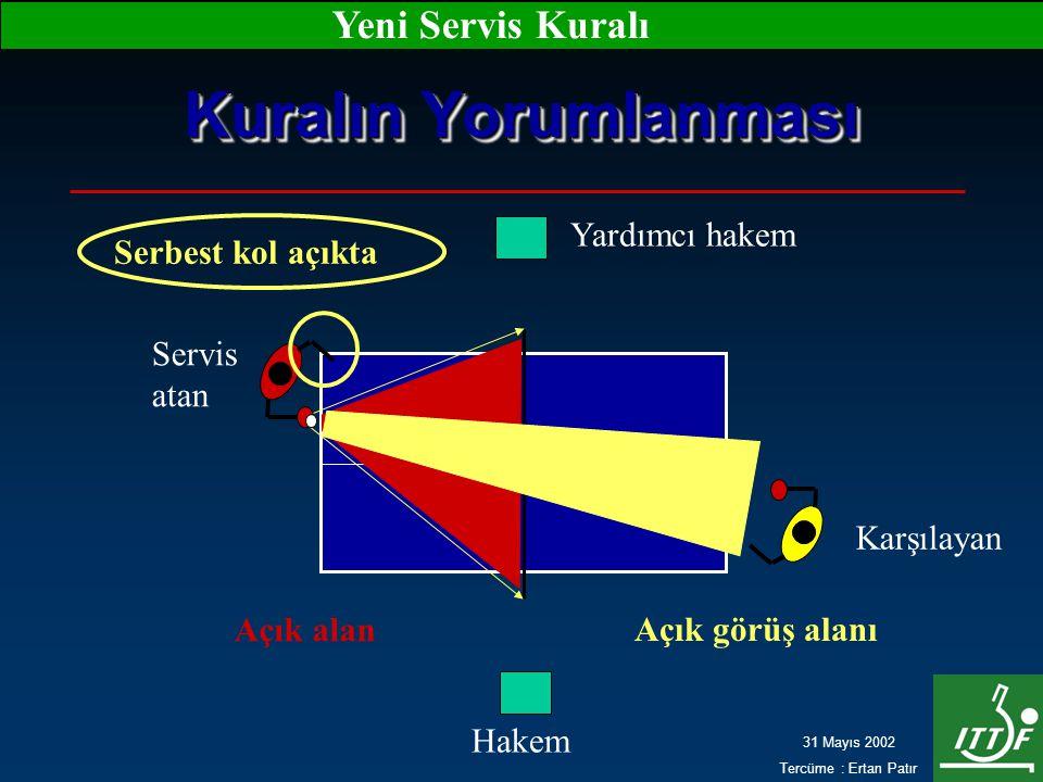 31 Mayıs 2002 Tercüme : Ertan Patır Yeni Servis Kuralı Kuralın Yorumlanması Servis atan Karşılayan Hakem Yardımcı hakem Açık alan Serbest kol açıkta Açık görüş alanı