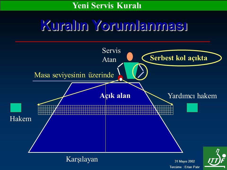 31 Mayıs 2002 Tercüme : Ertan Patır Yeni Servis Kuralı Kuralın Yorumlanması Hakem Yardımcı hakem Servis Atan Karşılayan Açık alan Serbest kol açıkta Masa seviyesinin üzerinde