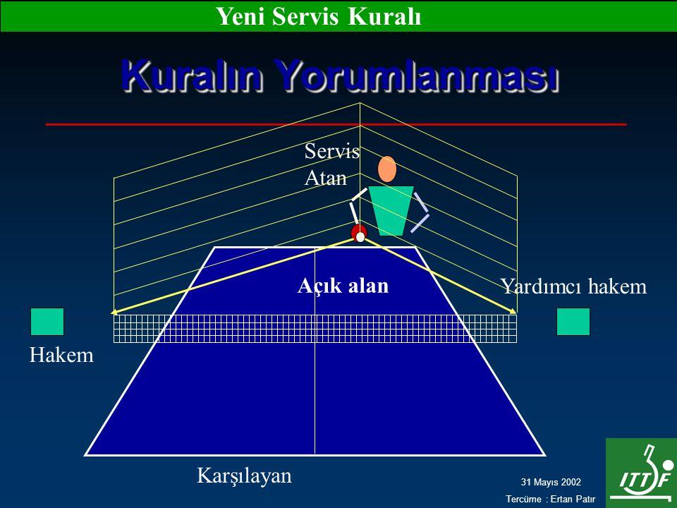 31 Mayıs 2002 Tercüme : Ertan Patır Yeni Servis Kuralı Kuralın Yorumlanması Hakem Yardımcı hakem Servis Atan Karşılayan Açık alan