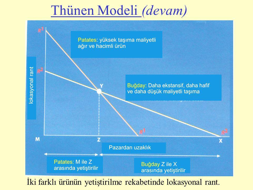 İki farklı ürünün yetiştirilme rekabetinde lokasyonal rant. Thünen Modeli (devam)