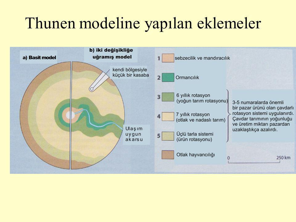 Thunen modeline yapılan eklemeler