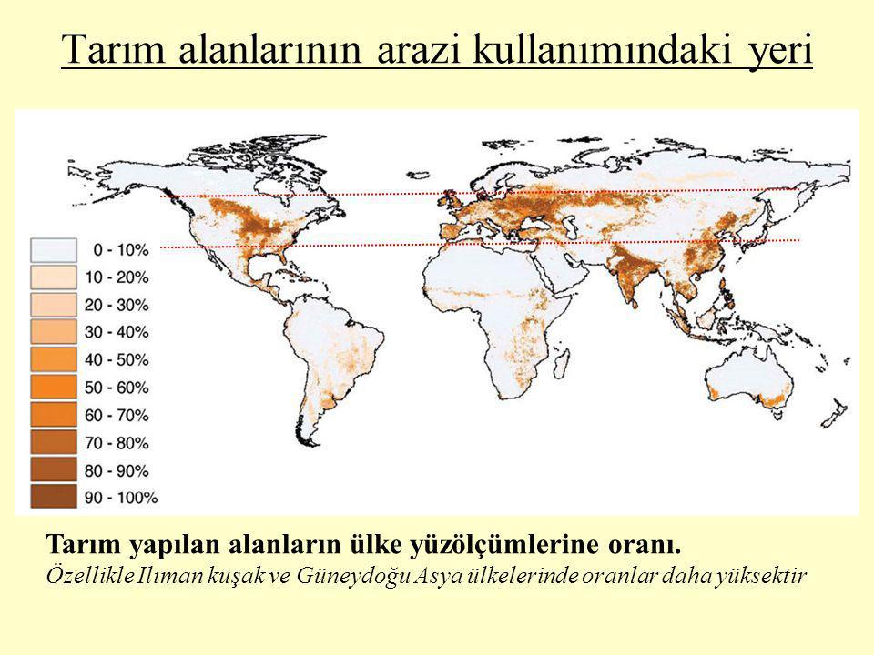 Tarım alanlarının arazi kullanımındaki yeri Tarım yapılan alanların ülke yüzölçümlerine oranı.