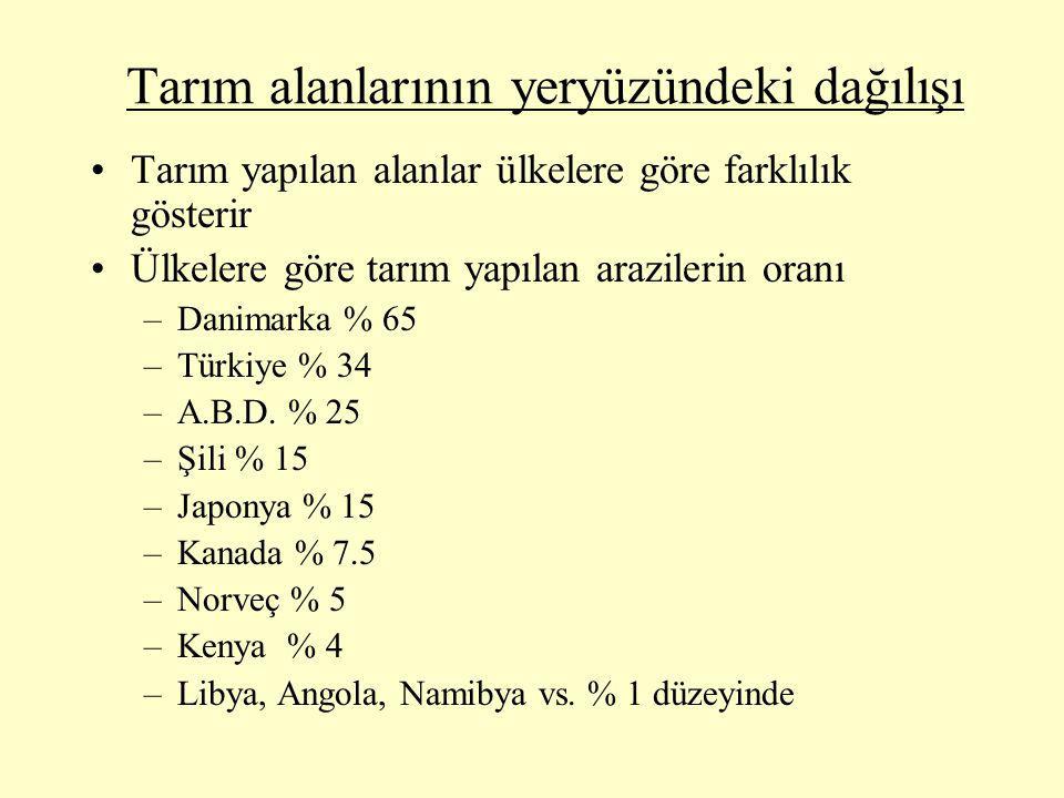 Tarım yapılan alanlar ülkelere göre farklılık gösterir Ülkelere göre tarım yapılan arazilerin oranı –Danimarka % 65 –Türkiye % 34 –A.B.D.