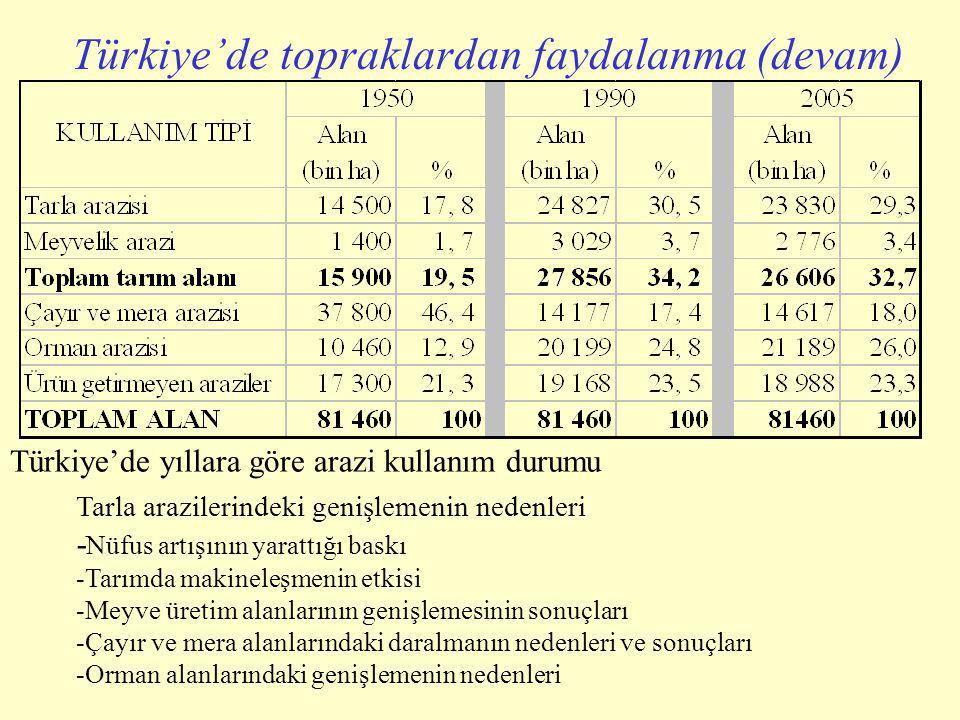 Türkiye'de yıllara göre arazi kullanım durumu Türkiye'de topraklardan faydalanma (devam) Tarla arazilerindeki genişlemenin nedenleri - Nüfus artışının yarattığı baskı -Tarımda makineleşmenin etkisi -Meyve üretim alanlarının genişlemesinin sonuçları -Çayır ve mera alanlarındaki daralmanın nedenleri ve sonuçları -Orman alanlarındaki genişlemenin nedenleri