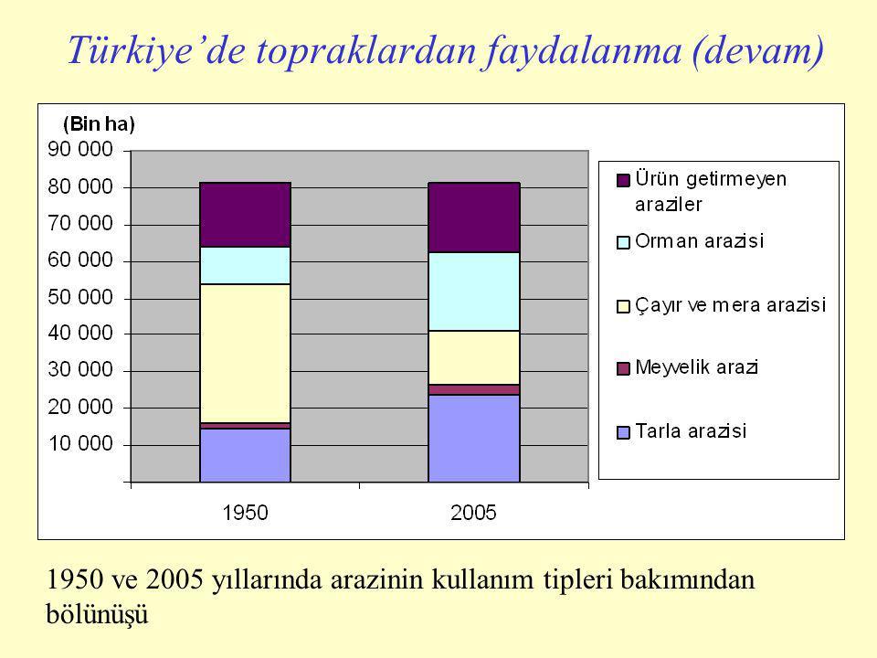 1950 ve 2005 yıllarında arazinin kullanım tipleri bakımından bölünüşü Türkiye'de topraklardan faydalanma (devam)