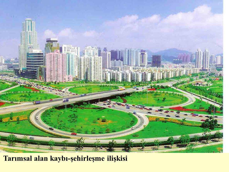 Tarımsal alan kaybı-şehirleşme ilişkisi