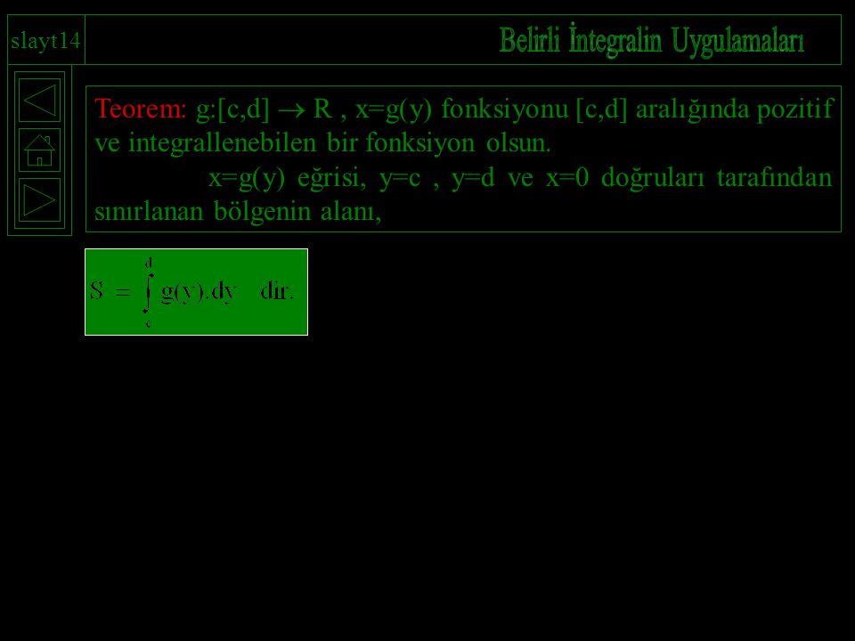 slayt14 Teorem: g:[c,d]  R, x=g(y) fonksiyonu [c,d] aralığında pozitif ve integrallenebilen bir fonksiyon olsun. x=g(y) eğrisi, y=c, y=d ve x=0 doğru