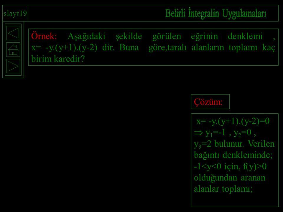 slayt19 Örnek: Aşağıdaki şekilde görülen eğrinin denklemi, x= -y.(y+1).(y-2) dir. Buna göre,taralı alanların toplamı kaç birim karedir? Çözüm: x= -y.(