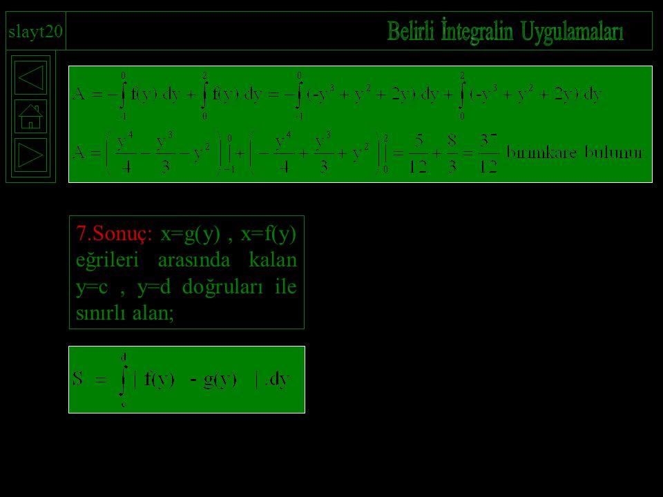 slayt20 7.Sonuç: x=g(y), x=f(y) eğrileri arasında kalan y=c, y=d doğruları ile sınırlı alan;