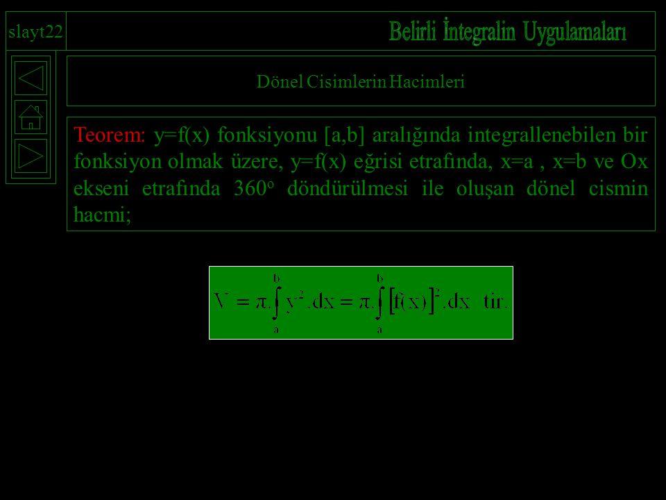 slayt22 Dönel Cisimlerin Hacimleri Teorem: y=f(x) fonksiyonu [a,b] aralığında integrallenebilen bir fonksiyon olmak üzere, y=f(x) eğrisi etrafında, x=