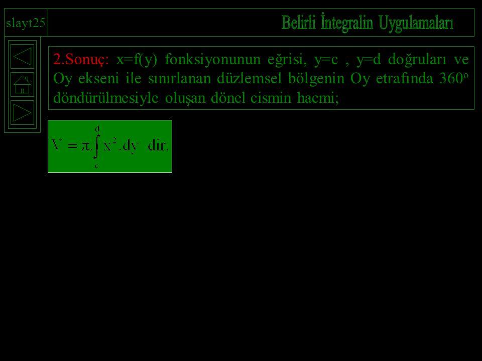 slayt25 2.Sonuç: x=f(y) fonksiyonunun eğrisi, y=c, y=d doğruları ve Oy ekseni ile sınırlanan düzlemsel bölgenin Oy etrafında 360 o döndürülmesiyle olu