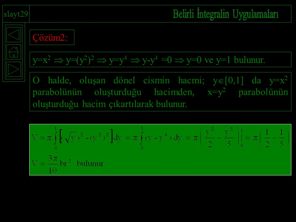 slayt29 Çözüm2: y=x 2  y=(y 2 ) 2  y=y 4  y-y 4 =0  y=0 ve y=1 bulunur. O halde, oluşan dönel cismin hacmi; y  [0,1] da y=x 2 parabolünün oluştur