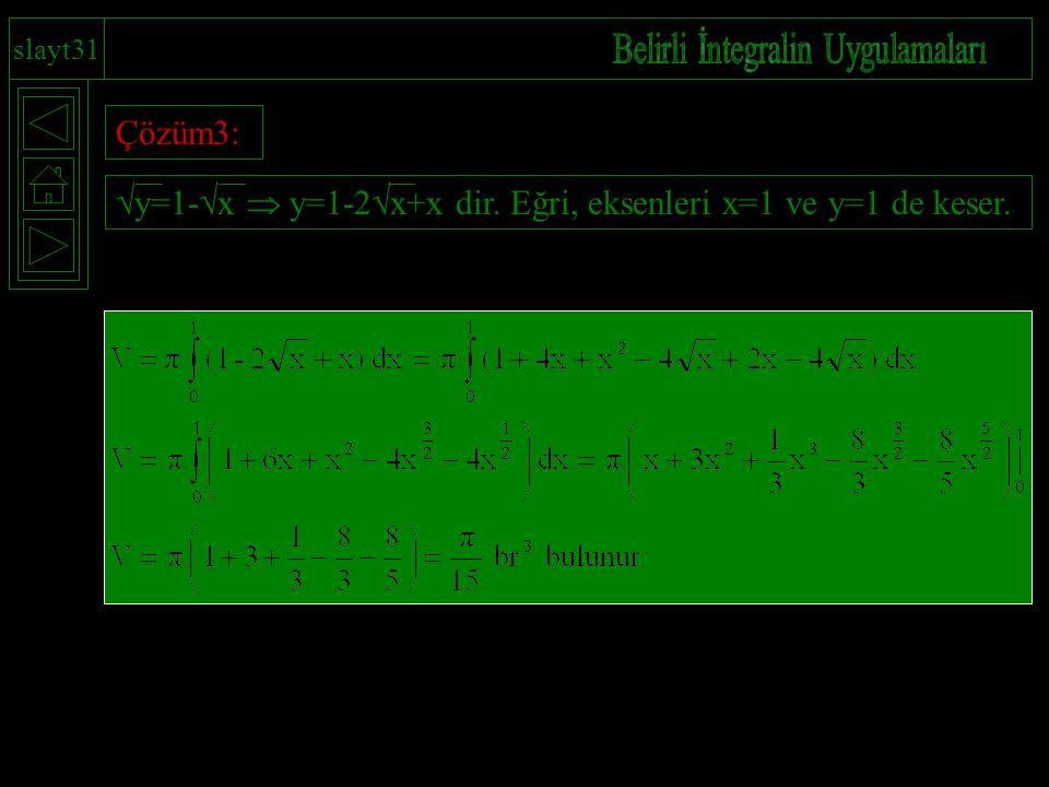 Çözüm3: slayt31  y=1-  x  y=1-2  x+x dir. Eğri, eksenleri x=1 ve y=1 de keser.