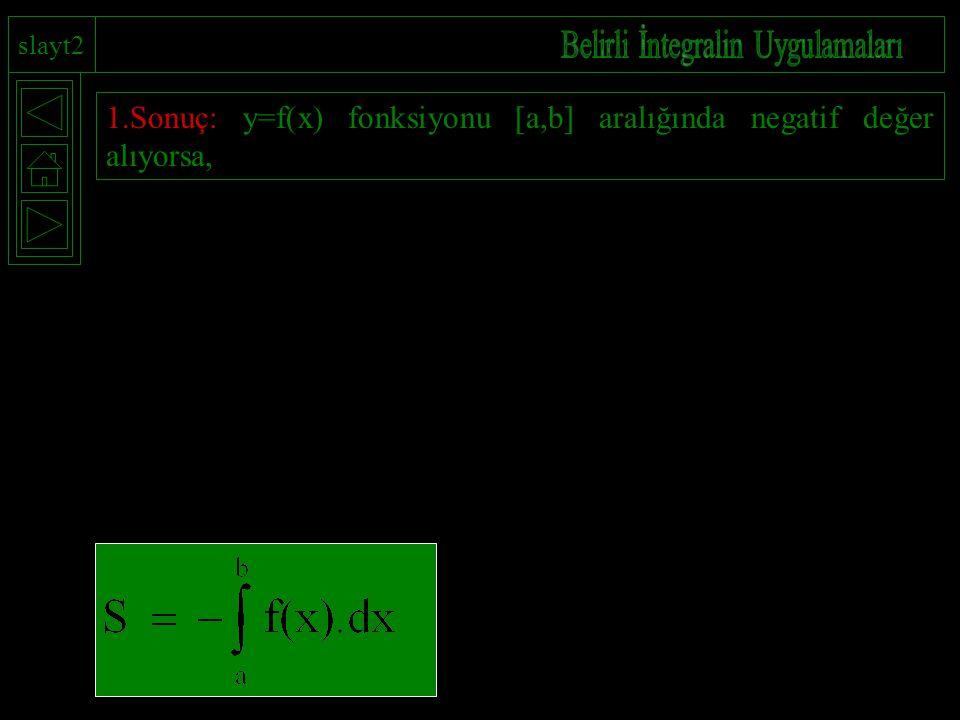 slayt3 2.Sonuç: f:[a,b]  R,y=f(x) fonksiyonu, aralığın bir parçasında negatif değerli, bir parçasında pozitif değerli ise,