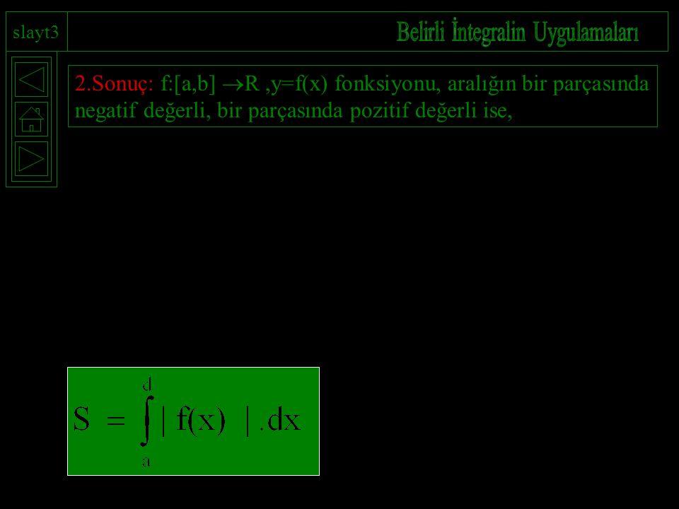 slayt4 Örnek1: f(x)=3x 2 +6x eğrisi ve Ox ekseni arasında kalan kapalı bölgenin alanını hesaplayalım.