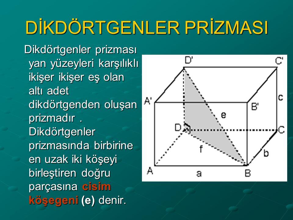DİKDÖRTGENLER PRİZMASI Dikdörtgenler prizması yan yüzeyleri karşılıklı ikişer ikişer eş olan altı adet dikdörtgenden oluşan prizmadır.