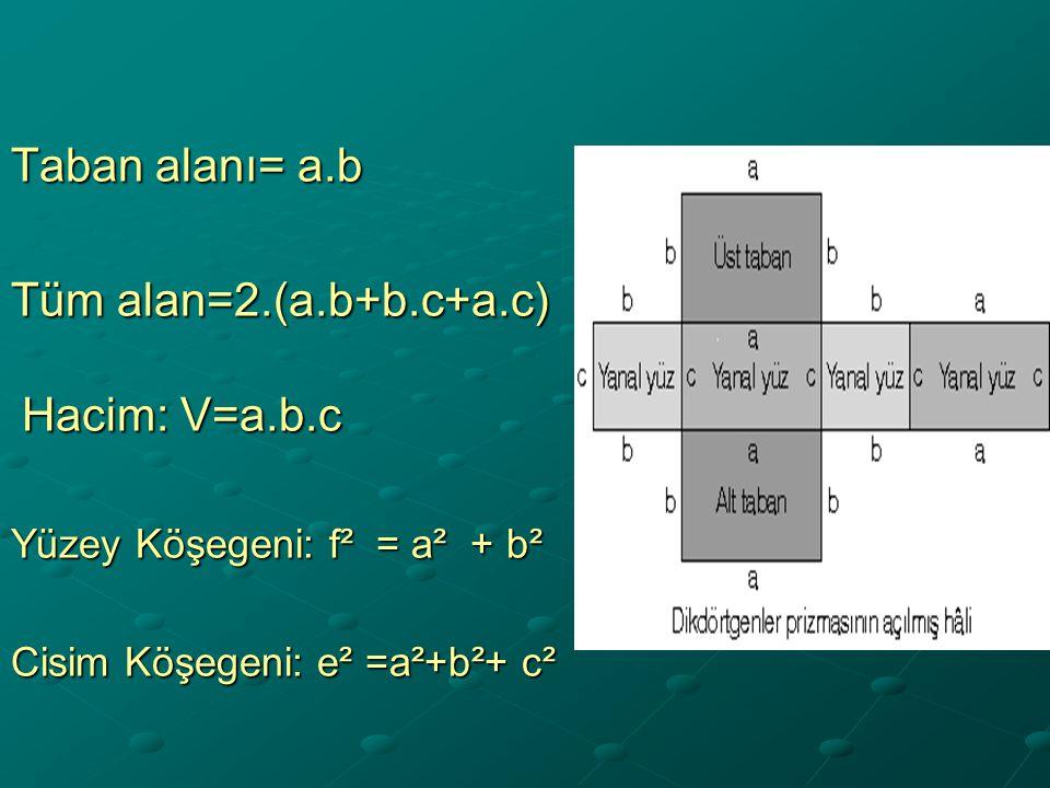 Taban alanı= a.b Tüm alan=2.(a.b+b.c+a.c) Hacim: V=a.b.c Hacim: V=a.b.c Yüzey Köşegeni: f² = a² + b² Cisim Köşegeni: e² =a²+b²+ c²