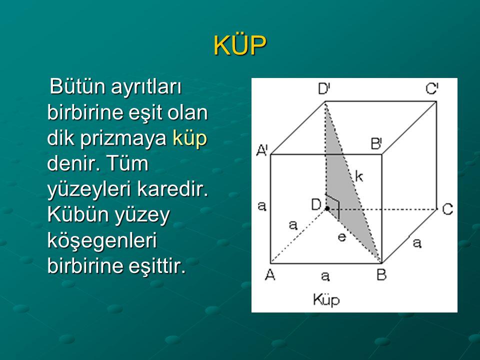 KÜP Bütün ayrıtları birbirine eşit olan dik prizmaya küp denir.
