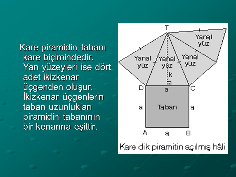 Kare piramidin tabanı kare biçimindedir.Yan yüzeyleri ise dört adet ikizkenar üçgenden oluşur.