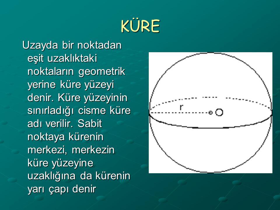 KÜRE Uzayda bir noktadan eşit uzaklıktaki noktaların geometrik yerine küre yüzeyi denir.