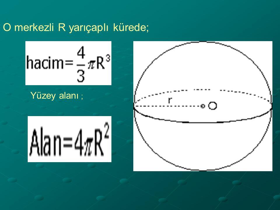 Yüzey alanı ; O merkezli R yarıçaplı kürede;