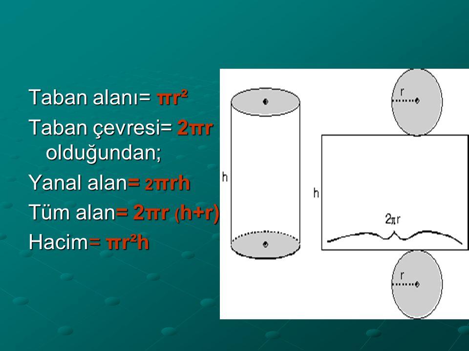 Taban alanı= πr² Taban çevresi= 2πr olduğundan; Yanal alan= 2 πrh Tüm alan= 2πr ( h+r) Hacim= πr²h