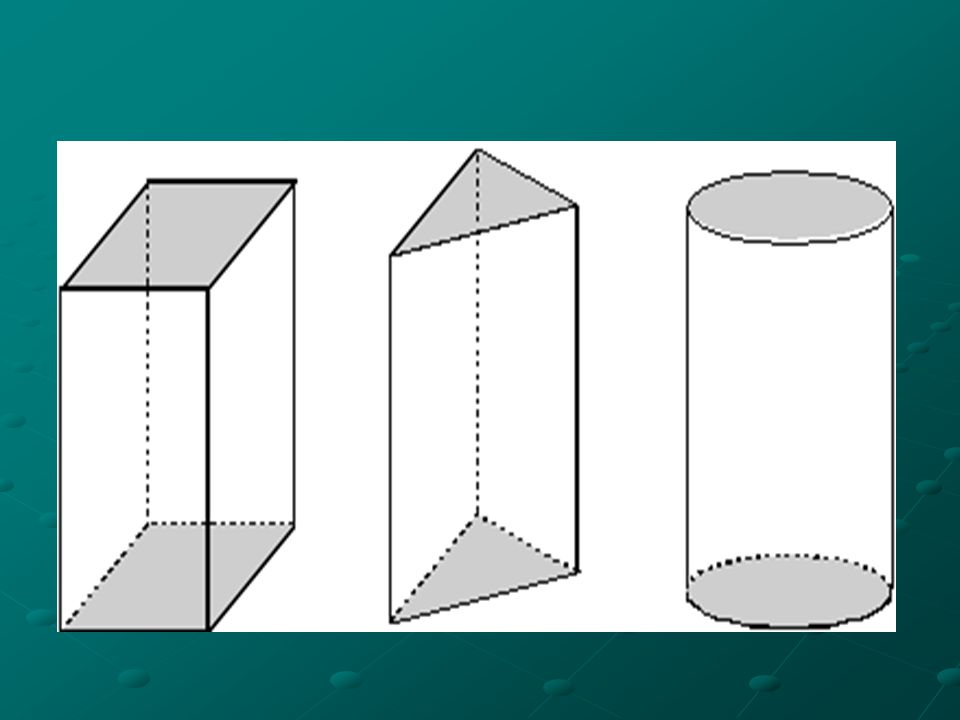 Burada; Taban yarıçapı |OB| = r Cisim yüksekliği |PO| = h olur.