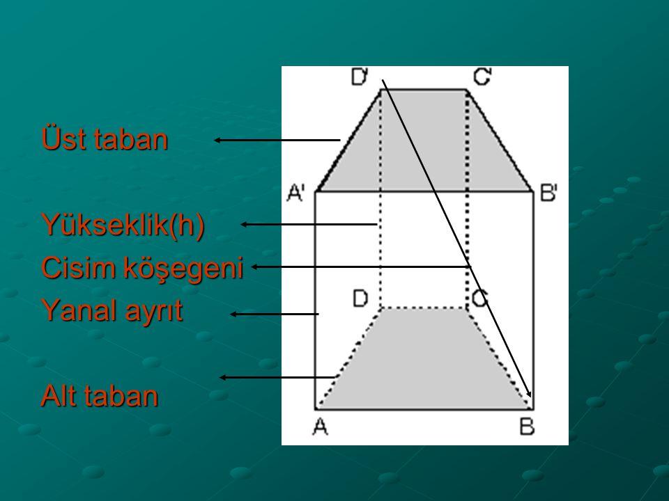 Dik prizmaların özelikleri; Dik prizmaların özelikleri; 1.Tabanları eş ve paraleldir.