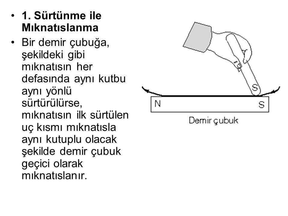 1. Sürtünme ile Mıknatıslanma Bir demir çubuğa, şekildeki gibi mıknatısın her defasında aynı kutbu aynı yönlü sürtürülürse, mıknatısın ilk sürtülen uç