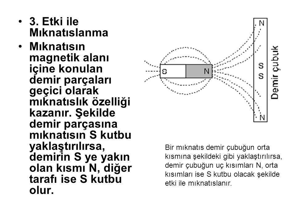 3. Etki ile Mıknatıslanma Mıknatısın magnetik alanı içine konulan demir parçaları geçici olarak mıknatıslık özelliği kazanır. Şekilde demir parçasına
