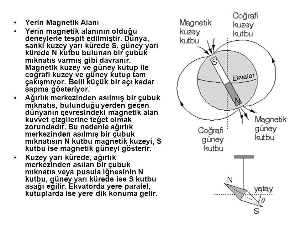 Yerin Magnetik Alanı Yerin magnetik alanının olduğu deneylerle tespit edilmiştir. Dünya, sanki kuzey yarı kürede S, güney yarı kürede N kutbu bulunan