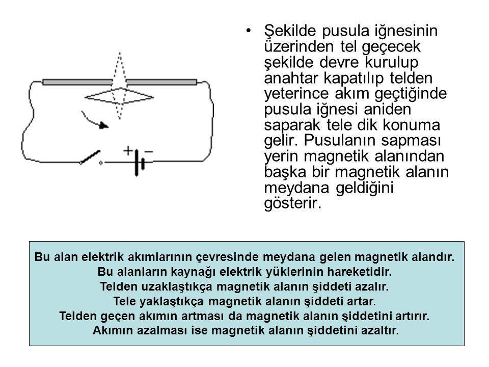 Şekilde pusula iğnesinin üzerinden tel geçecek şekilde devre kurulup anahtar kapatılıp telden yeterince akım geçtiğinde pusula iğnesi aniden saparak t