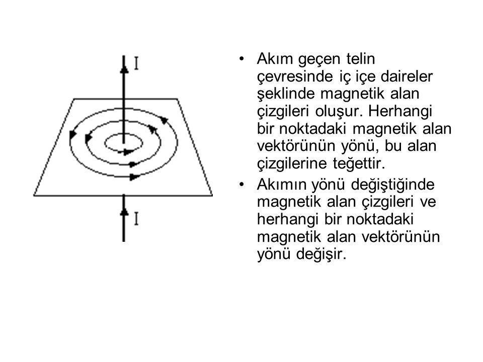 Akım geçen telin çevresinde iç içe daireler şeklinde magnetik alan çizgileri oluşur. Herhangi bir noktadaki magnetik alan vektörünün yönü, bu alan çiz