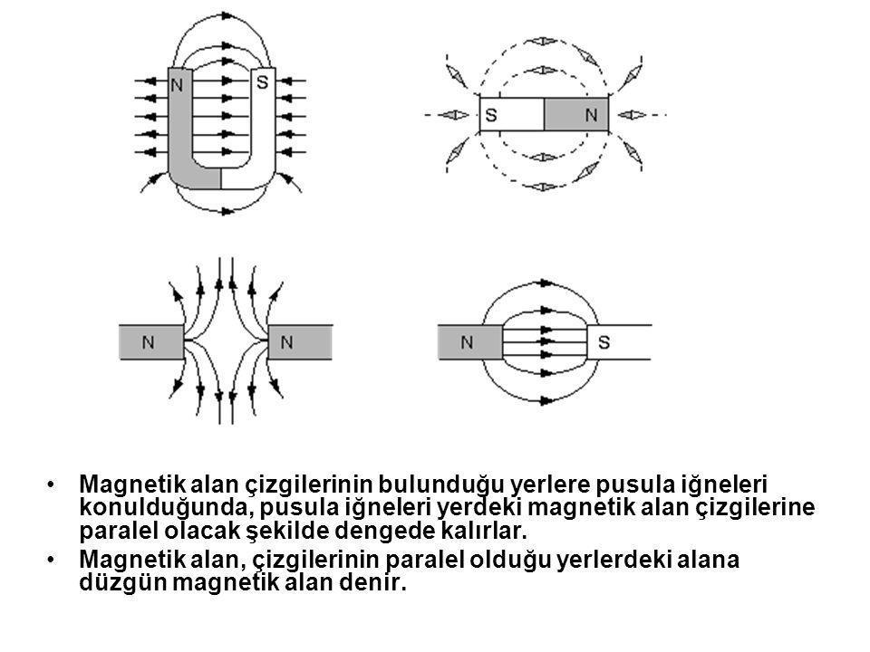 Magnetik alan çizgilerinin bulunduğu yerlere pusula iğneleri konulduğunda, pusula iğneleri yerdeki magnetik alan çizgilerine paralel olacak şekilde de