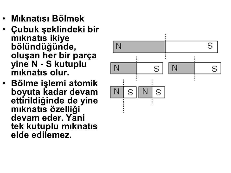 Mıknatısı Bölmek Çubuk şeklindeki bir mıknatıs ikiye bölündüğünde, oluşan her bir parça yine N - S kutuplu mıknatıs olur. Bölme işlemi atomik boyuta k