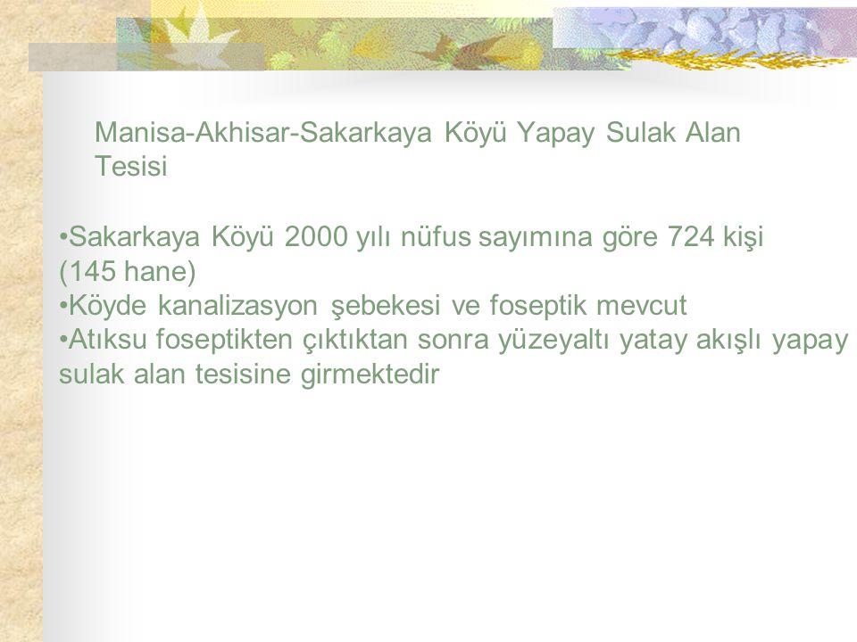 Manisa-Akhisar-Sakarkaya Köyü Yapay Sulak Alan Tesisi Sakarkaya Köyü 2000 yılı nüfus sayımına göre 724 kişi (145 hane) Köyde kanalizasyon şebekesi ve